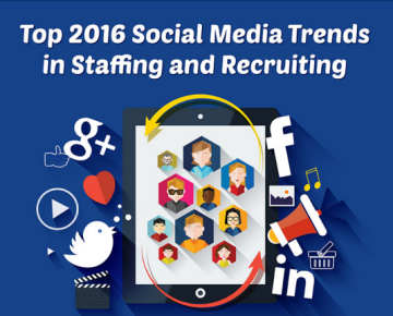 Social Media Trends In Staffing and Recruiting