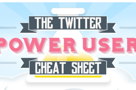 10 Twitter Secrets You Should Know